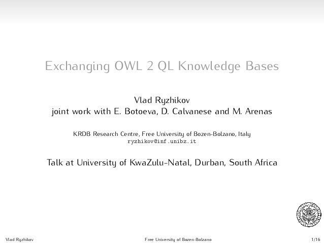 Exchanging OWL 2 QL Knowledge Bases Vlad Ryzhikov joint work with E. Botoeva, D. Calvanese and M. Arenas KRDB Research Cen...