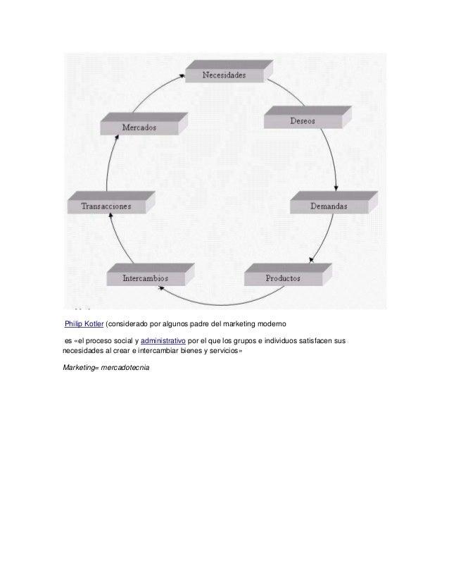 Philip Kotler (considerado por algunos padre del marketing modernoes «el proceso social y administrativo por el que los gr...