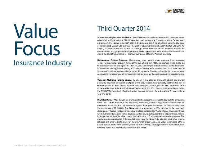 Value Focus © 2014 Mercer Capital // www.mercercapital.com // Data provided by SNL Financial 1 Insurance Industry Third Qu...