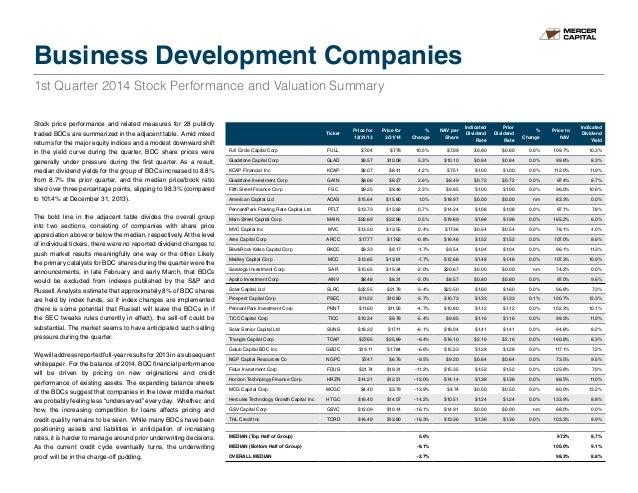 Mercer Capital's Business Development Companies Quarterly Newsletter | Q1 2014