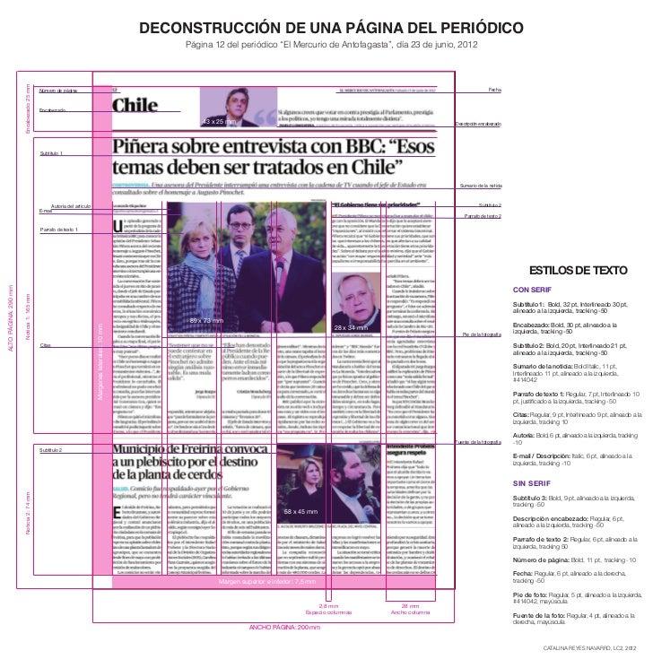 DECONSTRUCCIÓN DE UNA PÁGINA DEL PERIÓDICO                                                                                ...