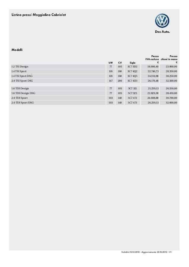 Volkswagen Maggiolino Cabrio 2013: prezzi, equipaggiamenti e dettagli