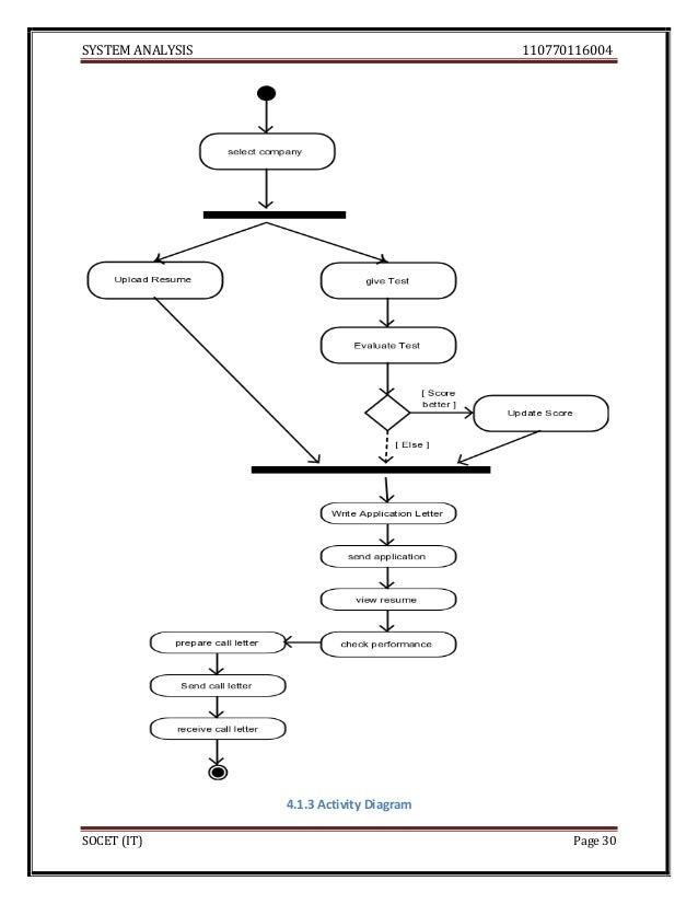 how to pass sas selection book