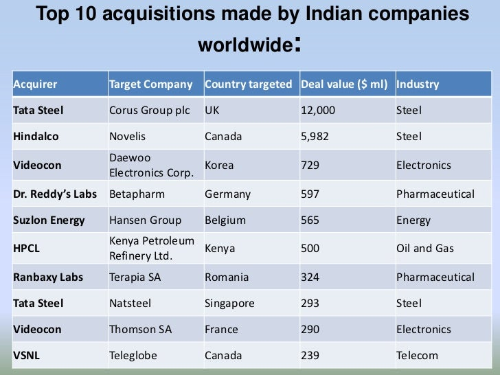 tata steel and corus merger case Are mergers and acquisitions beneficial the case of tata's the anglo dutch steel producer corus mergers and acquisitions beneficial the case of.