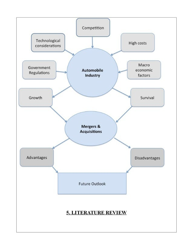 merger and acquisition literature review A review of merger and acquisition wave literature: proposing future research in the restaurant industry abstract the purpose of this study is to identify research trends in merger and acquisition waves in the restaurant.