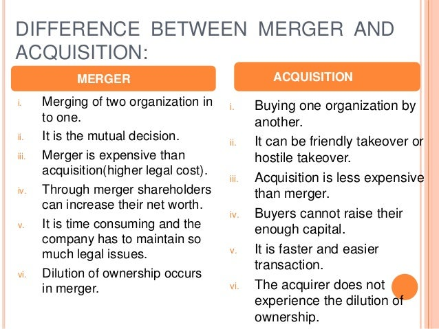 meaning of mergers and acquisitions Motives behind mergers & acquisitions:  mergers and acquisitions  motives behind mergers & acquisitions: theory & critical review of literature.
