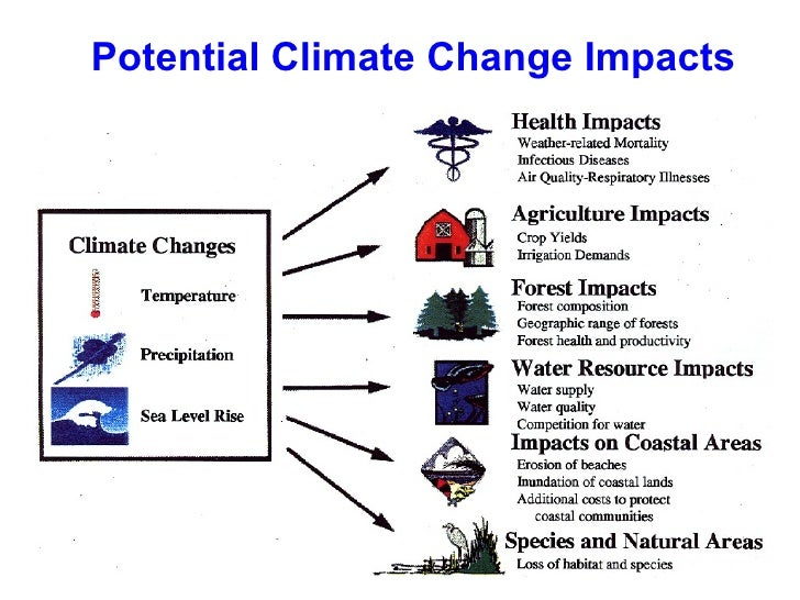 the solutions to repair climate change To solve climate change, we have to fix cooling first wednesday   developing countries choose cooling solutions first as the un.