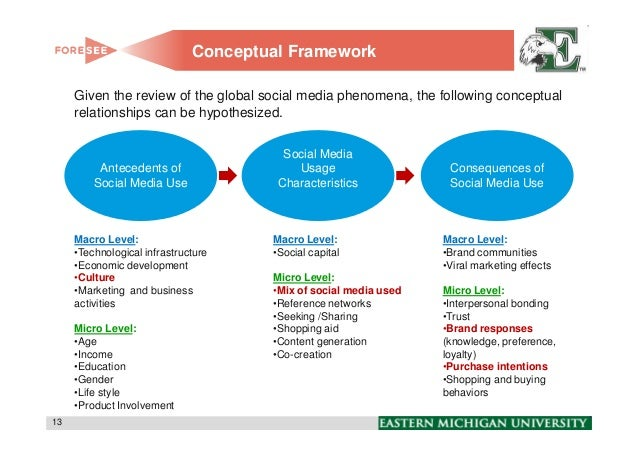 ethics and conceptual framework paper Identify and explain each of the five fundamental principles contained within acca's code of ethics and conduct what is meant by a conceptual framework of.