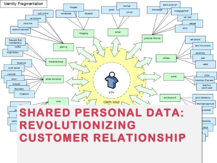 Shared Personal Data: Revolutionizing Customer Relationship