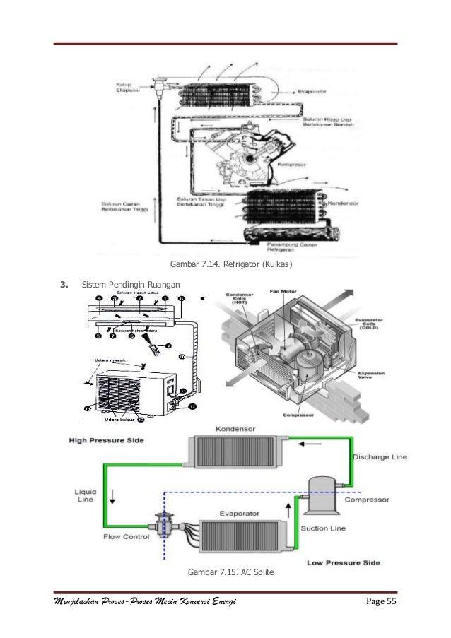 e-Book Mesin Konversi Energi