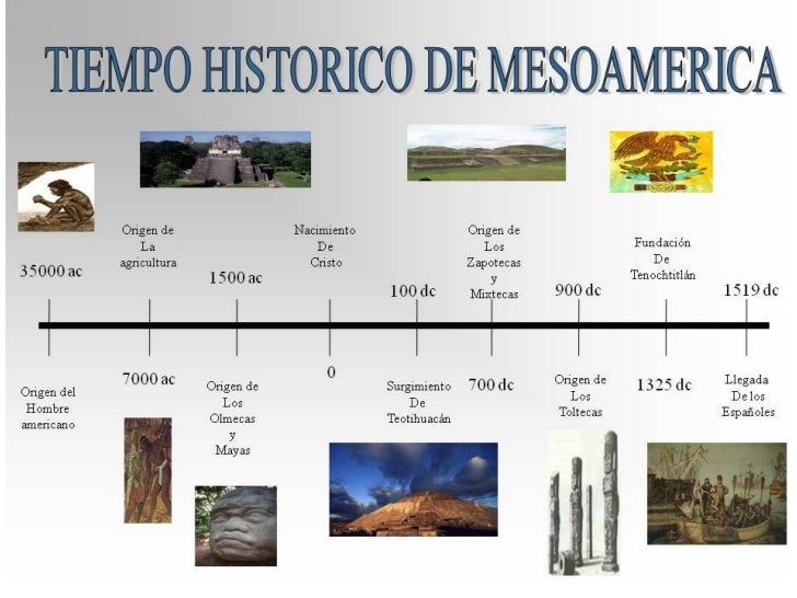 mesopotamia and mesoamerica Agriculture in mesoamerica dates to the archaic period of mesoamerican chronology (8000-2000 bc) the mesoamerican natives also used irrigation techniques not unlike other early agricultural societies in early mesopotamia however.