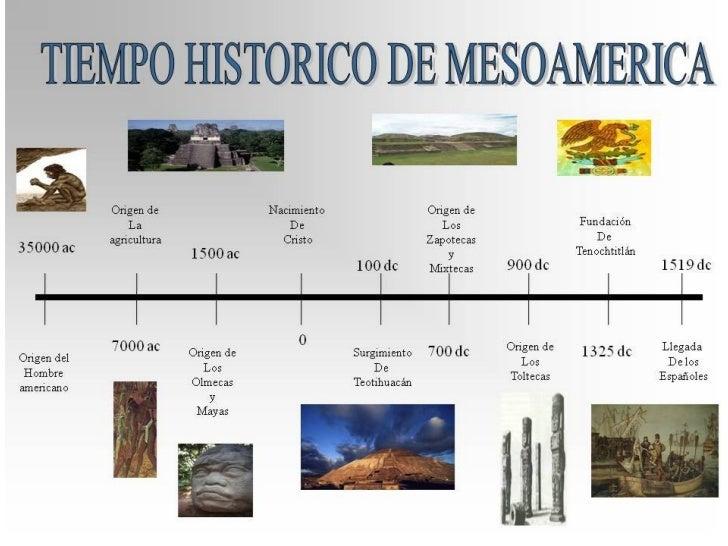 Mesoamerica y sus areas culturales