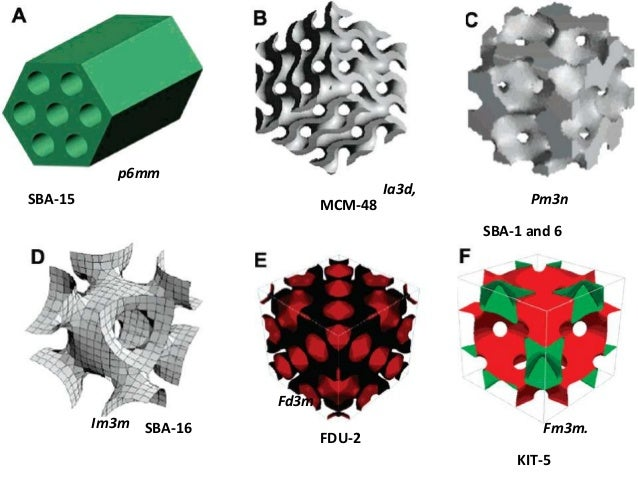 What Is Ethanol >> Mesoporous materials