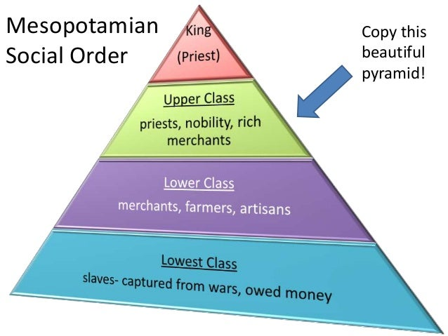 social stratification in mesopotamia