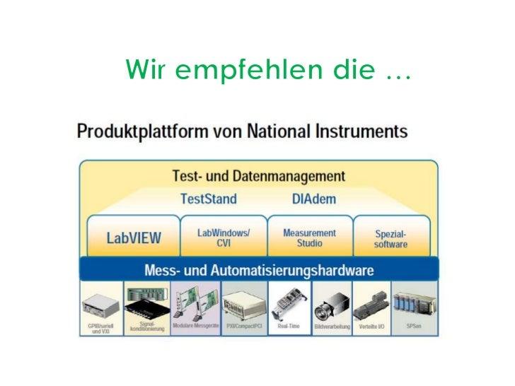 Der Programmable Automation Controller (PAC) NI CompactRIO bietet die notwendige hoheLeistungsfähigkeit und Zuverlässigkei...