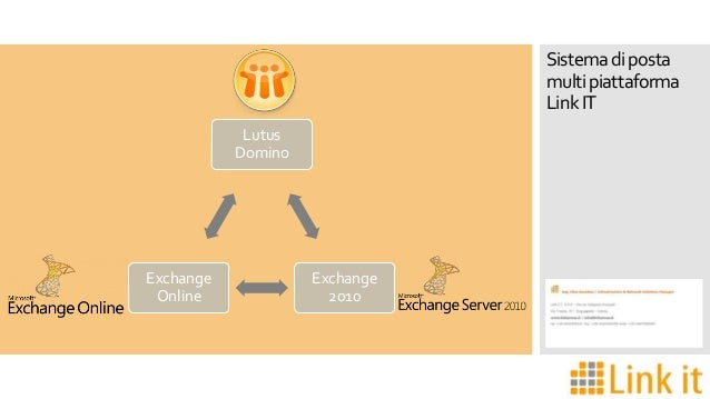 link exchange spa:
