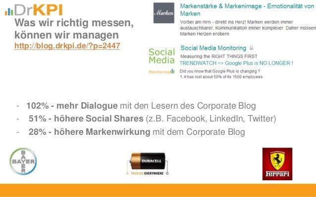 - 102% - mehr Dialogue mit den Lesern des Corporate Blog - 51% - höhere Social Shares (z.B. Facebook, LinkedIn, Twitter) -...