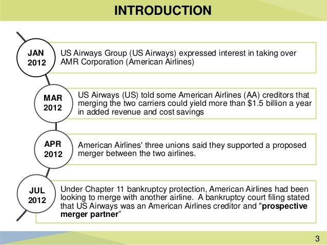 southwest airlines strategic analysis Southwest airlines is probably one of the most striking examples of a  it is the  way they execute their business model through perfect strategic alignment.