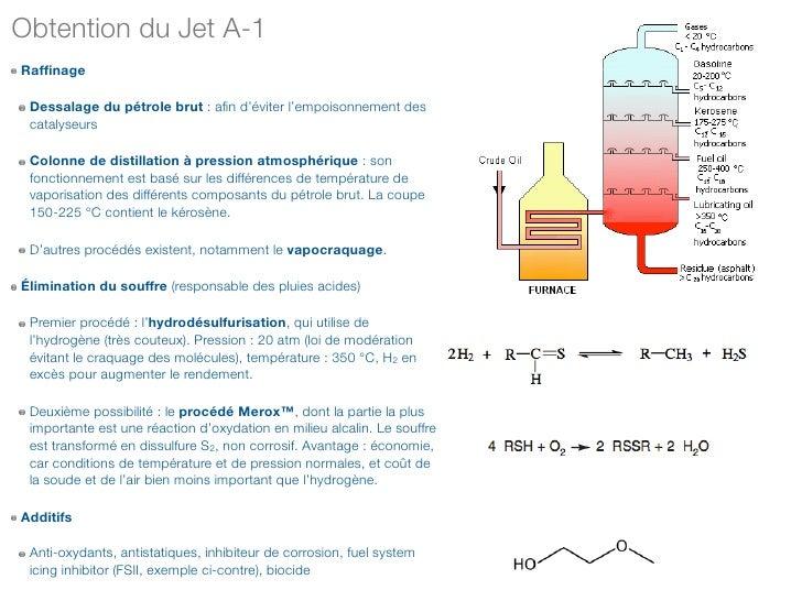 Obtention du Jet A-1 Raffinage   Dessalage du pétrole brut : afin d'éviter l'empoisonnement des  catalyseurs   Colonne de di...
