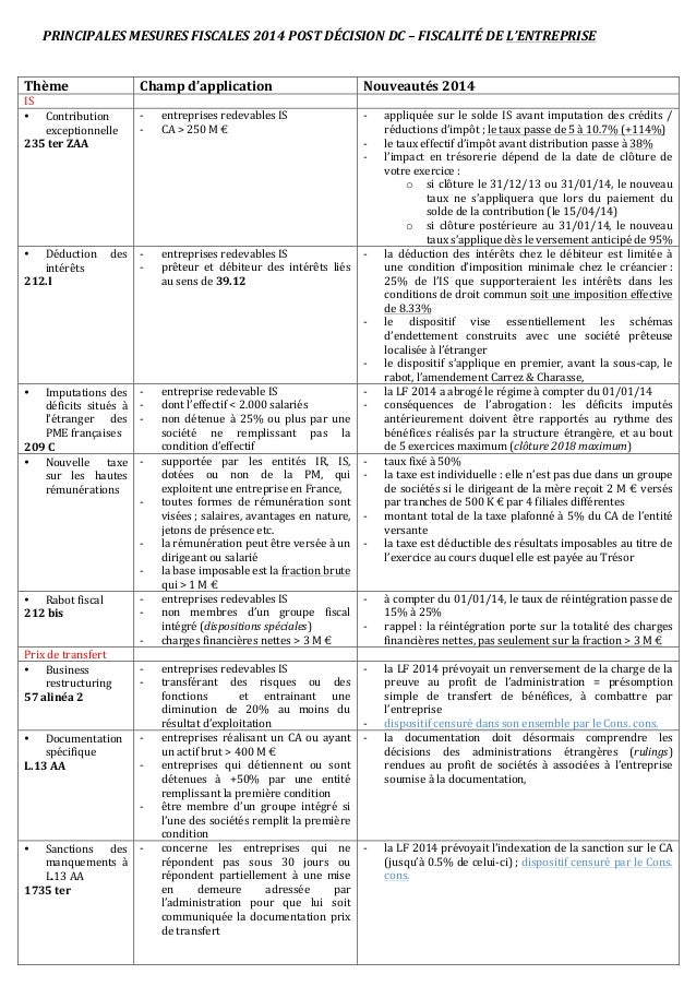 PRINCIPALES  MESURES  FISCALES  2014  POST  DÉCISION  DC  –  FISCALITÉ  DE  L'ENTREPRISE        ...