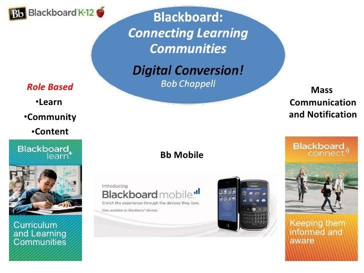 <ul><li>Role Based </li></ul><ul><li>Learn  </li></ul><ul><li>Community </li></ul><ul><li>Content </li></ul><ul><li>Mass  ...