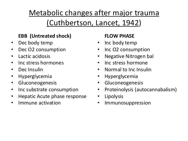 anabolic and catabolic effects