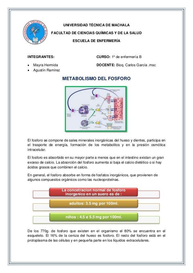 UNIVERSIDAD TÉCNICA DE MACHALA FACULTAD DE CIENCIAS QUÍMICAS Y DE LA SALUD ESCUELA DE ENFERMERÍA INTEGRANTES: CURSO: 1º de...