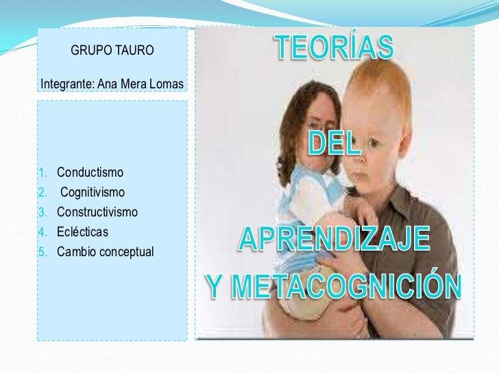 GRUPO TAUROIntegrante: Ana Mera Lomas<br />TEORÍAS<br />DEL<br />APRENDIZAJE<br />Y METACOGNICIÓN<br />Conductismo<br /> C...