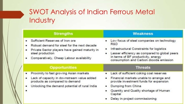 pest analysis of indian logistics industry Lucintel's report indicates that although the inflation and unemployment rates, which are both higher than planned,remain major challenges for indian economy theexpanding middle class in india's urban area is likely to help fuel india' sfuture economicgrowth political cohesion and economic reform.