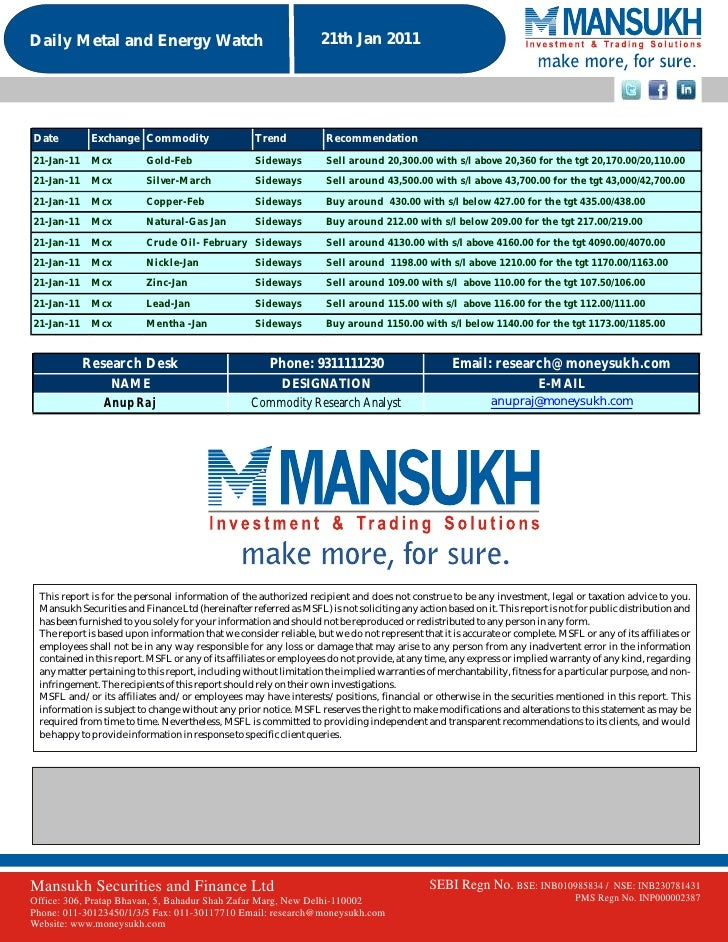 Commodity Metals and Energy Watch 21 JAN - Mansukh Trading & Investment Solutions.