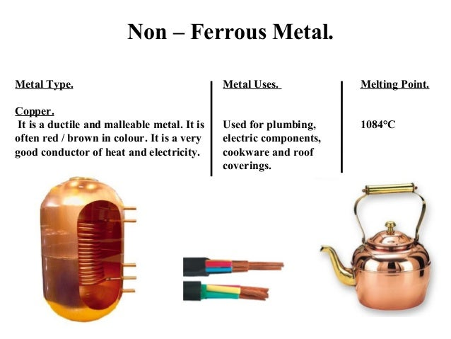 Is Steel A Conductor : Metals ferrous and non