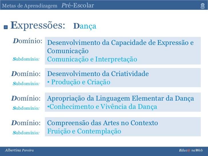 Metas de Aprendizagem para a Educação Pré-escolar. Slide-8-728