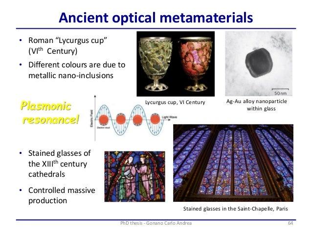 Phd thesis on metamaterials