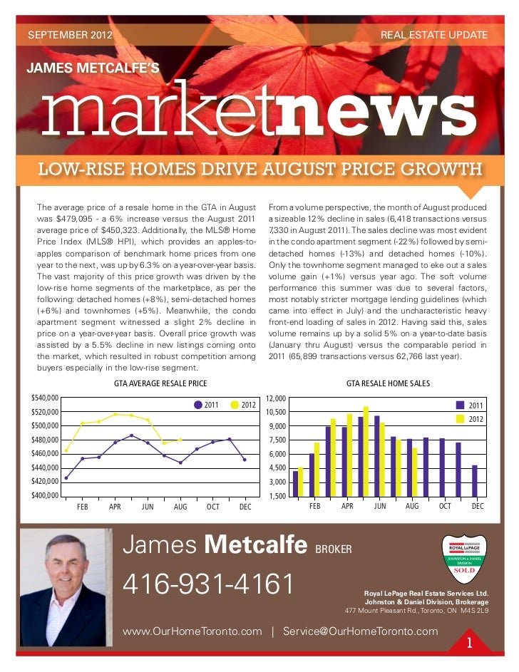 James Metcalfe's Real Estate Update September 2012