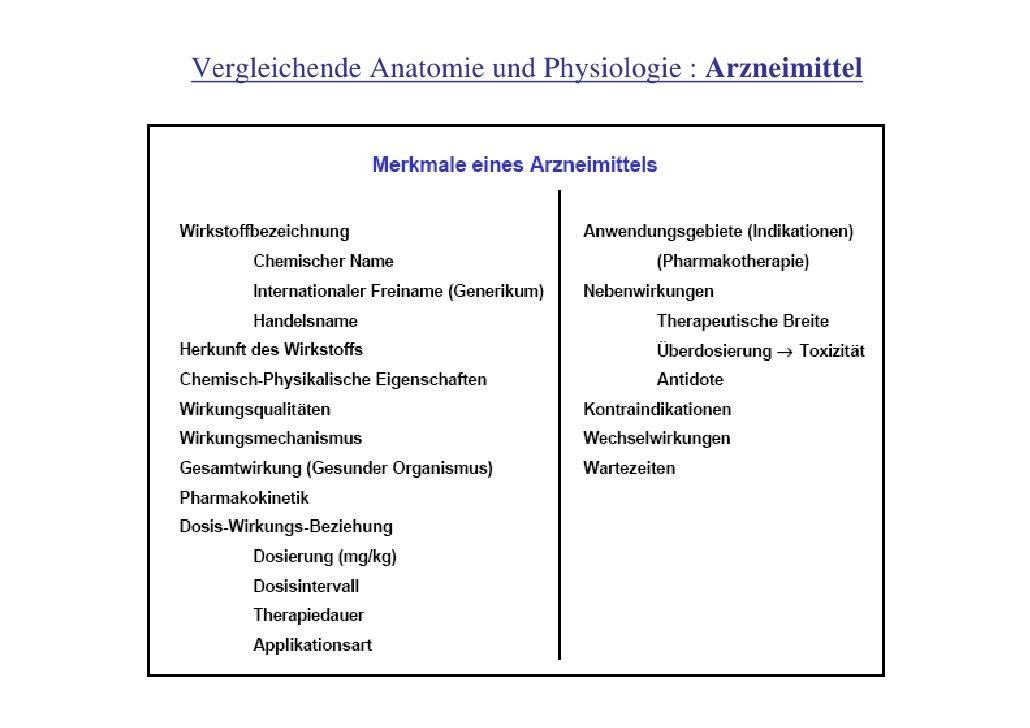 Vergleichende Anatomie und Physiologie : Arzneimittel