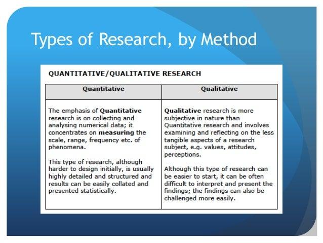 descriptive quantitative research methods
