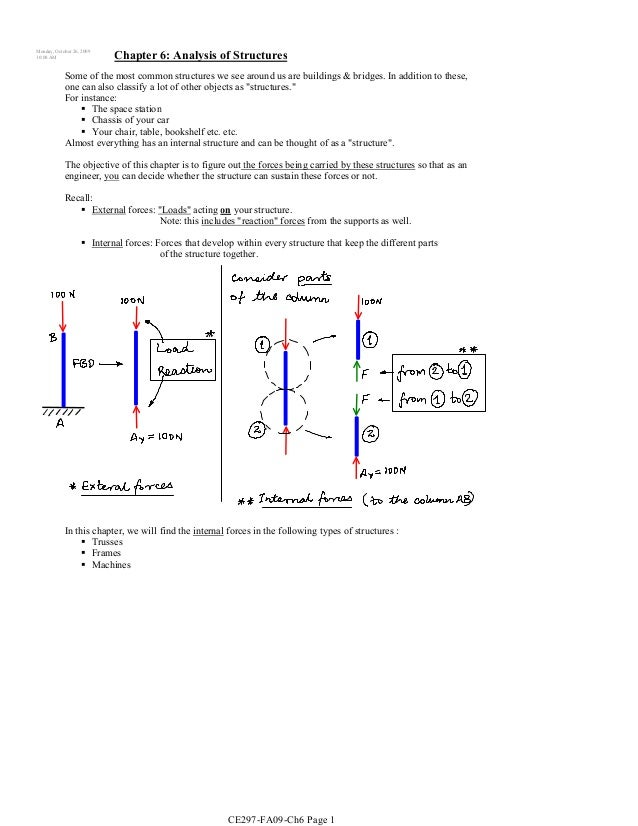 Monday, October 26, 200910:08 AM                        Chapter 6: Analysis of Structures            Some of the most comm...