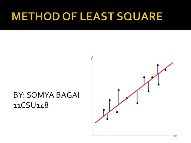 Method of least square