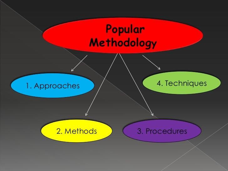 Popular                Methodology1. Approaches               4. Techniques       2. Methods      3. Procedures