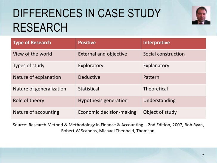 analysis of case study methodology