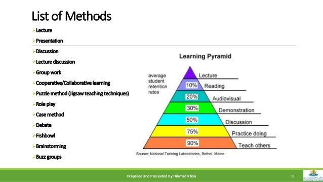 adult learner program
