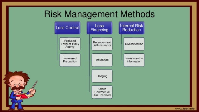 methods of risk analysis and management Learn how to conduct effective risk analysis to identify and manage risk in your organization  is a similar method of controlling the impact of a risky situation.