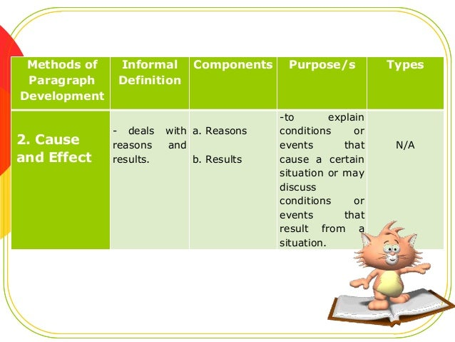 cause effect essay student check list Cause and effect is a method of essay rests broadly upon the argument of cause and effect: these causes have revision checklist for paragraphs and essays.