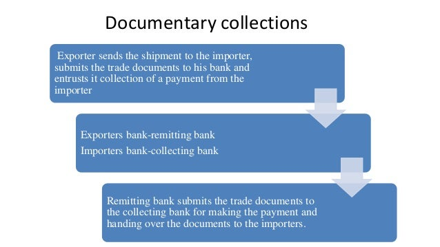 Documentary Collection Cover Letter Letters Of Credit And