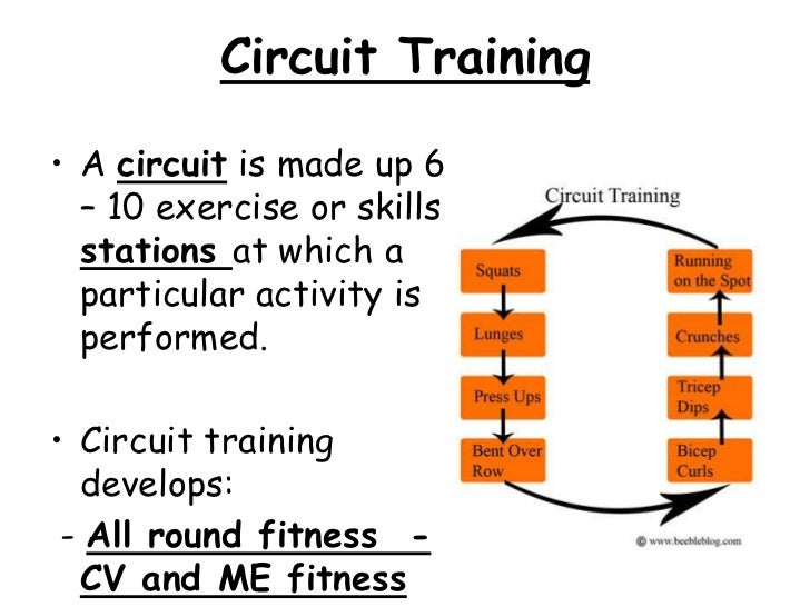 Circuit Training news: Circuit Training Definition