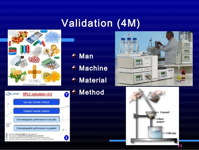 validation instrument thesis