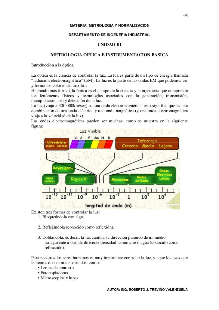 95                      MATERIA: METROLOGIA Y NORMALIZACION                     DEPARTAMENTO DE INGENERIA INDUSTRIAL      ...