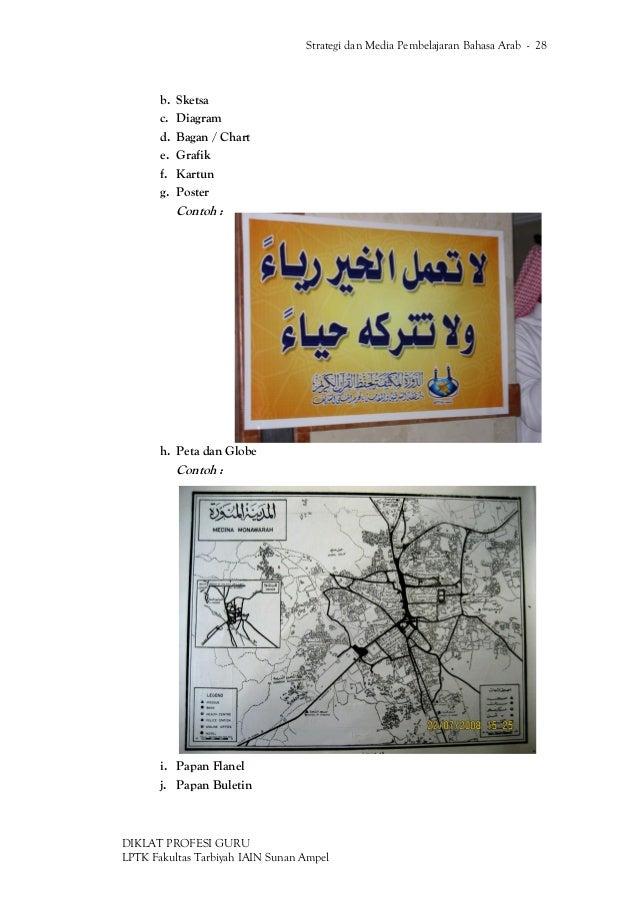 Strategi Dan Media Pembelajaran Bahasa Arab