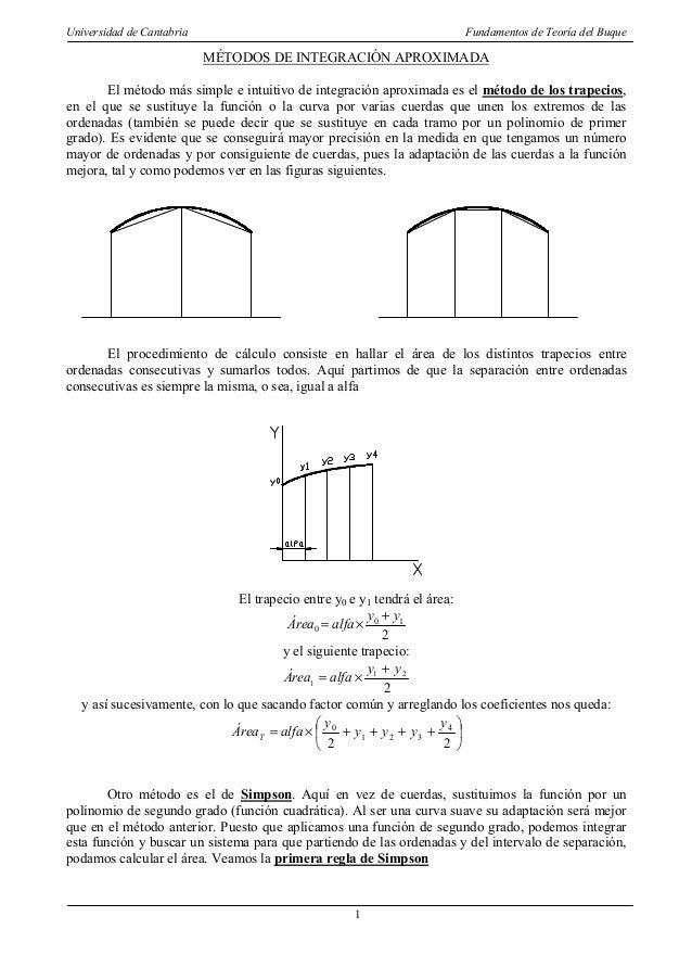 Universidad de Cantabria  Fundamentos de Teoría del Buque  MÉTODOS DE INTEGRACIÓN APROXIMADA El método más simple e intuit...