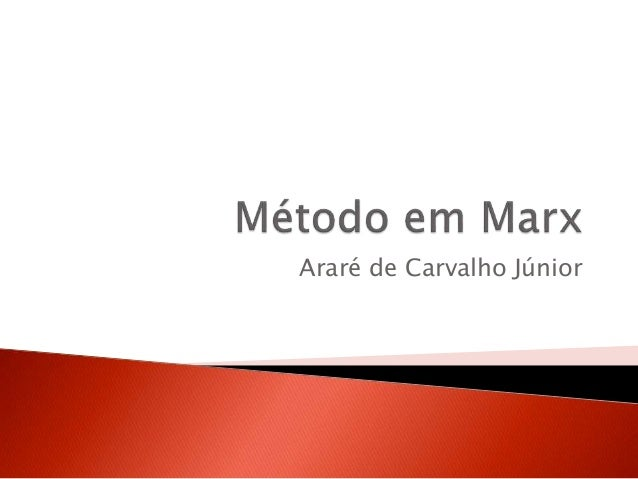Metodo em Marx